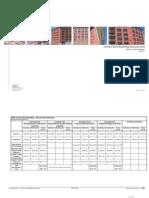 Jensen Byrd Building Assessment