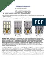 08 Building Performance Levels - FEMA 389