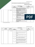 Rancangan Tahunan Dokumen Standard Kurikulum Dan Pentaksiran Words