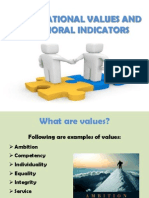 Org Values, Behavioral Indicators