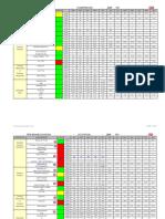 Cópia de unidades 2005_ brakes limeira