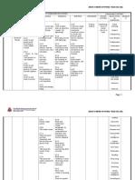 Kbsr Scheme of Work Year 6