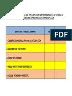 participation  chart