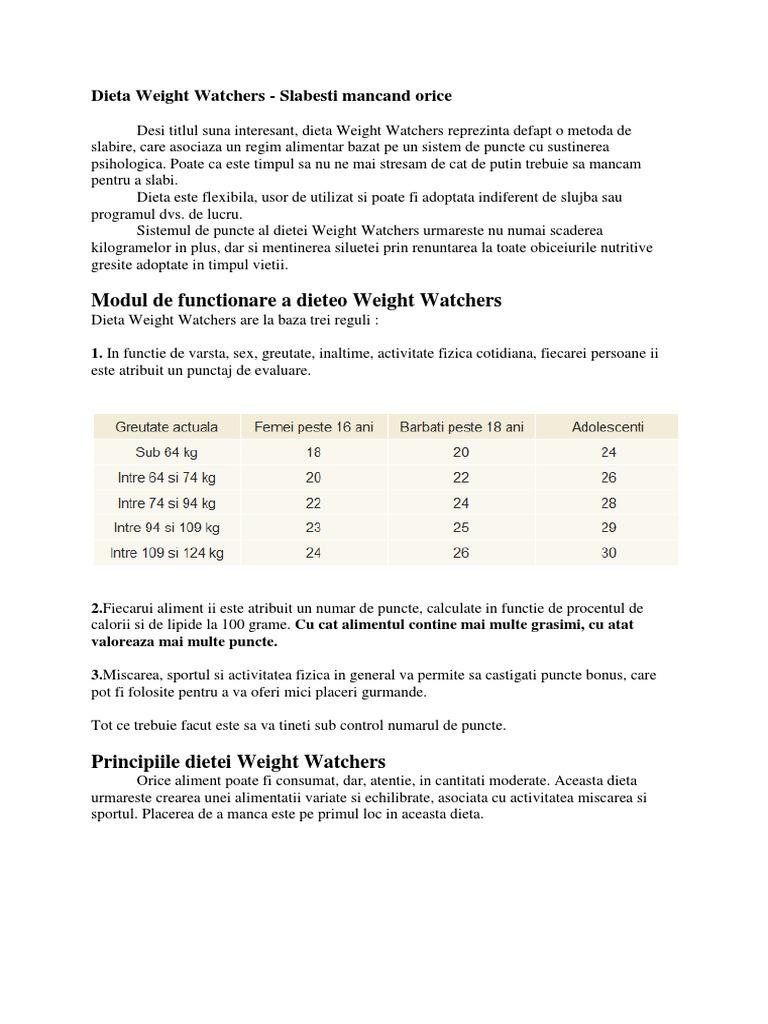 punctele de control în greutate