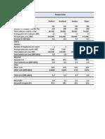 Venture Capital Dejargoned_Case Study