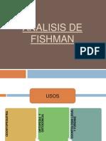 Analisis de Fishman