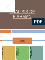 Analisis de Fishman