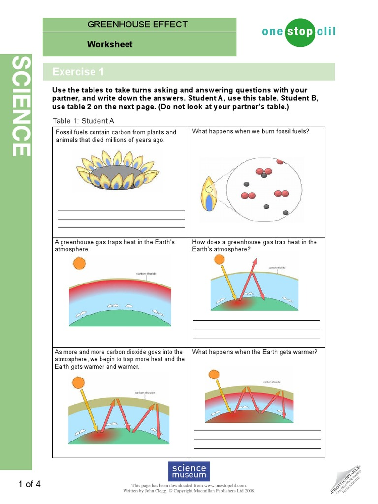 Green House Effect Worksheet Atmosphere Of Earth Greenhouse Effect