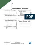 FL 7 Minimum Wage Polling Results