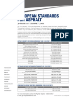 European Asphalt Standards Datasheet