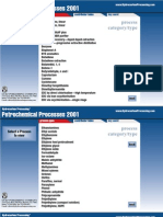 Petrochemical Processes 2001