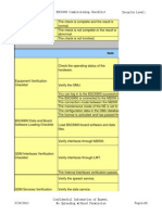 BSC6900 Commissioning Checklist