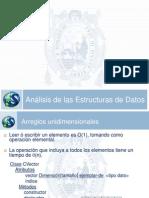 Cap 02.2 - Analisis de Las Estructuras de Datos