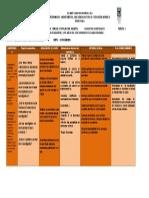 UNID. DIDAC. 8 Investigacion 1er Periodo