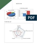 Aplicatie grafice și tabele
