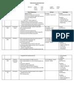 Teknis Detail Pelatihan Pkm