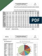 Caracterización de residuos sólidos 2011