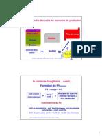 3_1 Session_3_couts Et Leviers Des Achats