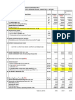 Shovel and Tipper Operating Cost Pwc _mines Calculation v3.0_14.07.2013