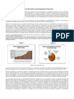 Evolución del Sector de Arrendamiento Financiero
