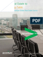 Accenture Inviting Real Estate Strategy Table