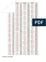 conversão Polegada p milimetros.pdf