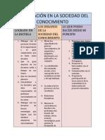 tripticoLA EDUCACIÓN EN LA SOCIEDAD DEL CONOCIMIENTO