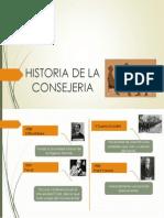 Historia de La Consejeria