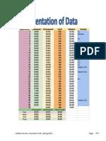 datapresentation2
