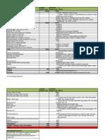 yc2014 budget 9mar2014