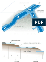 Aqueduct and Canal Regulator