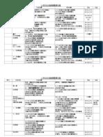 T2 RPT BC cth 1.doc