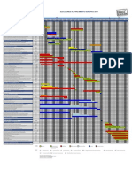 Calendario elecciones europeas