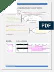 Full Subtractor Vhdl Code Using Data Flow Modeling