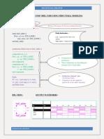 Half Adder Vhdl Code Using Structrucral Modeling