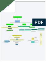 Plaforma Dot Net