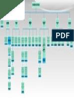 Nociones Generales de Antropologia PDF
