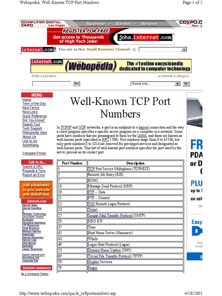 Well Known Tcp Port Numbers | Port (Computer Networking