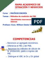 Metodos de Medicion Del PBI 2013 PAN