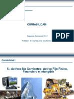 Diapositivas Clases Contabilidad I - Activo Fijo - Pasivos