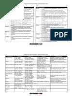 Tablas de ecualización.pdf