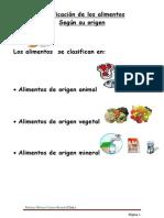 El Origen de Los Alimentos