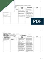 385503194317PLANIF ED TECNO 5.pdf
