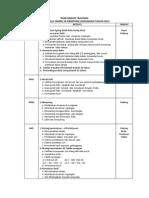 Rancangan Tahunan b Jaring 2012