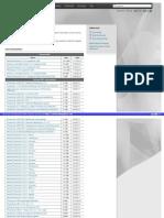 Http Www Adobe Com Support Downloads Product Jsp Product=39&Platform=Macintosh