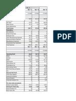 Enil Financial Data