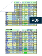Población - Moneda - Membrecía - Idiomas - 2009 - Comparativo por Paises