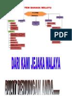 Slide Sistem-Bahasa-Melayu (1) DR JEJAKA