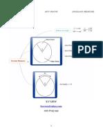 F4 AM Circular Measure
