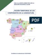 Candidatura Junta Directiva FNA